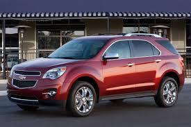 2012 Chevrolet Equinox lt Market Value - What's My Car Worth
