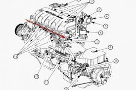 saturn sl front suspension diagram on saturn sl engine engine diagram pic2fly 1999 saturn sl1 engine get image about