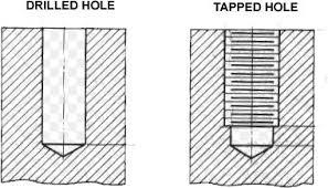 Thread Drill Chart Metric Tap Drill Chart