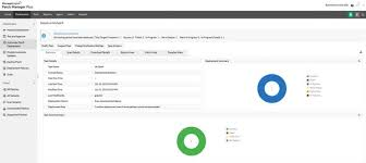Manageengine Patch Manager Plus Software 2019 Reviews