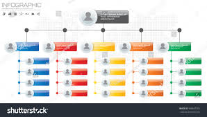 Colorful Round Rectangle Circle Organization Chart Stock