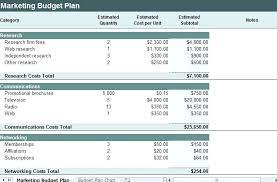 Budget Plan Sample Business Marketing Plan Budget Template