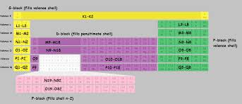 physical chemistry - Can an atom have more than 8 valence ...