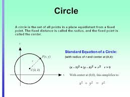 circle ellipse parabola hyperbola conic sections see 2 standard equation