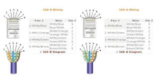 wiring diagram color code for security camera the wiring diagram microsoft camera wiring diagram nilza wiring diagram