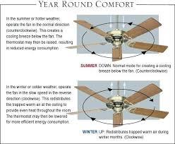 ceiling fan direction winter hunter gala co