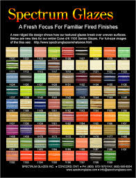 Glaze Color Chart Spectrum Glazes Global Distributors Of The Finest Glaze