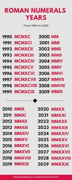 Super Bowl Roman Numerals Chart 2019 In Roman Numerals Motavera Com