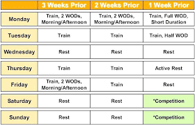 Crossfit Workout Tracker Excel Eoua Blog