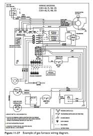 wiring diagram for york furnace wiring image york furnace wiring diagram york auto wiring diagram schematic on wiring diagram for york furnace