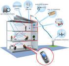 Усилить прием сотовой связи