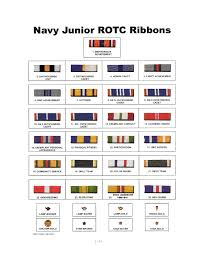 Army Ribbon Chart 2017 60 Detailed Marine Corps Medals In Order