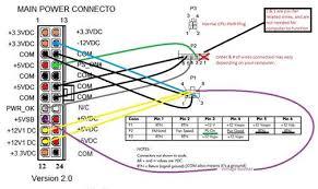 hp computer wiring diagram wiring diagram hp power supply wiring diagram schema wiring diagramcompaq atx power supply circuit diagrams compaq 24 pin
