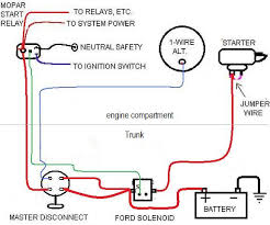 trunk battery, denso alt,, cut off switch, moparts question and Msd 6a Ignition Wiring Diagram Ford Along With Msd 6a Ignition Wiring Diagram Ford Along With #92 MSD Ignition Systems Wiring Diagrams