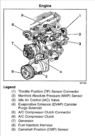 oldsmobile engine diagrams wiring diagrams terms oldsmobile intrigue engine diagram wiring diagram perf ce alero engine diagram wiring diagram perf ce oldsmobile intrigue engine