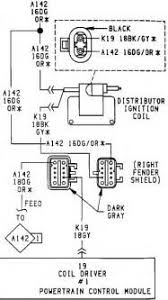 jeep cherokee ignition wiring diagram  1993 jeep cherokee alternator wiring diagram images