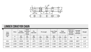 Roller Chain Strength Chart 81x Steel Roller Chain X 10 Ft