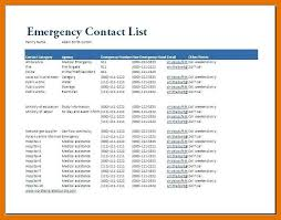 Free Phone Book Listings Ronni Kaptanband Co