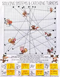 solving systems by graphing thanksgiving activity