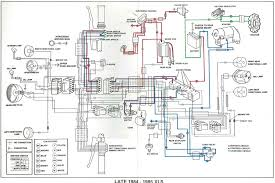 1977 ironhead sportster wiring diagram wiring diagram schematics ironhead 85 xlx wiring diagram the sportster and buell