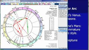 Brad Pitt Natal Chart Divorce Of Brad Pitt And Angelina Jolie Astrological Analysis