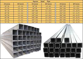 Square Steel Pipe Size Chart Q235 Ms Carbon Steel Square Pipe Galvanized Tube Weight Chart Price Buy Ms Steel Square Pipe Galvanized Square Steel Tube Galvanized Tube Weight