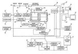peterbilt engine brake wiring diagram images peterbilt 379 wiring paccar engine wiring diagram m e s c