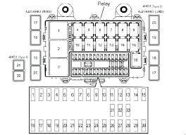 isuzu kb 300 fuse box diagram wiring diagram option isuzu kb 280 fuse box wiring diagram for you isuzu kb 300 fuse box diagram isuzu
