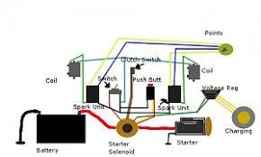 chopcult vt500 chopped wiring diagram vt500 wiring diagram jpg views 99