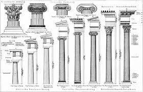 Column Wikipedia