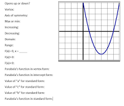 dissecting a parabola function ysis diagram quizlet