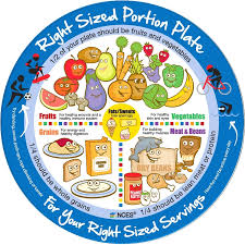 healthy food plate for kids. Plain Kids To Healthy Food Plate For Kids