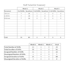 Schedule Maker For Work Shift Planner Template Shift Planner Excel Schedule Maker Builder