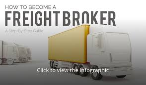 How to Become a Freight Broker: A Step-by-Step Guide