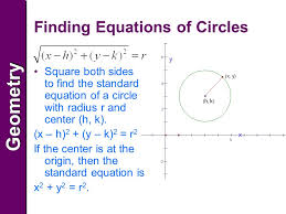 geometrygeometry finding equations of circles square both sides to find the standard equation of a circle