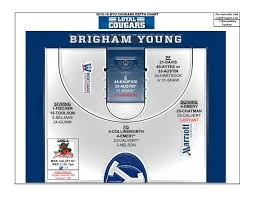 Basketball Depth Chart Loyal Cougars