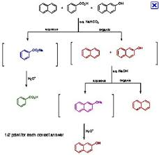 Benzoic Acid Extraction Flow Chart Solved Draw An Extracton Flow Scheme Flow Diagram For T