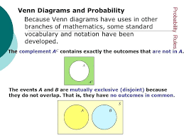 Venn Diagram Disjoint Venn Diagram Rules Hb Me Com