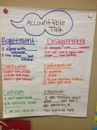 Readbox Accountable Talk Adages And Anchor Charts