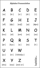 With the english alphabet you lay the most important foundation for learning the english language. There Are 26 Letters In The English English Phonetics And Phonology Facebook