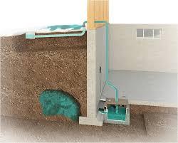 image of drain tile basement repair