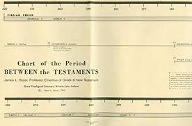 Chart Between The Testaments Paper James L Boyer
