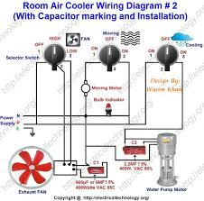 room air cooler wiring diagram 2 (with capacitor marking and single phase submersible motor connection diagram room air cooler wiring diagram 2 (with capacitor marking and installation )