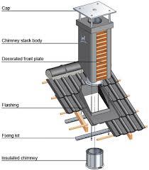 hyundai electrical wiring diagrams images structural concepts wiring diagrams hobart a200 wiring