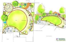 Plan A Garden Online Plan Garden Plan Garden Software Alexstand Club