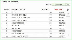 Inventory Report Template Outstanding Free Excel Inventory Template