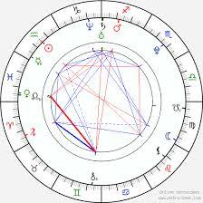 Dallas Lovato Birth Chart Horoscope Date Of Birth Astro