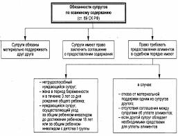 алиментные обязательства ответственность по семейному праву  алиментные обязательства ответственность по семейному праву 1