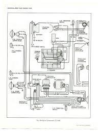 66 chevy wiring diagram custom wiring diagram \u2022 free 1966 chevy truck wiring diagram 1966 chevy truck wiring diagram britishpanto rh britishpanto org 1966 chevy wiring diagram 66 chevy pickup wiring diagram