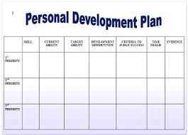 personal development portfolio template. Best Photos Of Personal Development Plan Template Life 5 Year
